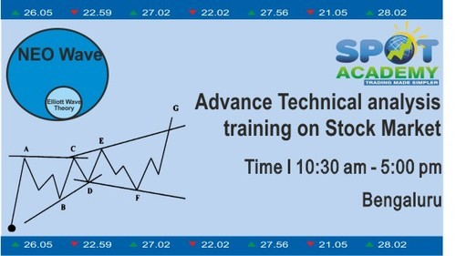 thesis technical analysis stock market An exploration of simple optimized technical technical analysis has been around brokerage firms still publish technical commentary on the stock market and.
