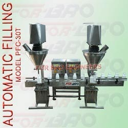 Automatic Packing Lines