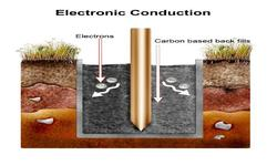 Permanent Electrical Earthing