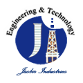 Jasbir Industries