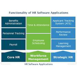 hr payroll process in india pdf