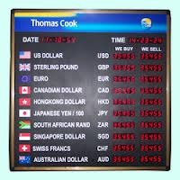 Foreign+Exchange+Rate+Board