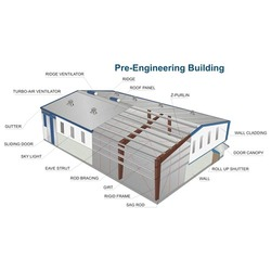 Pre-Engineering Building