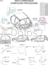 Automobile Charts