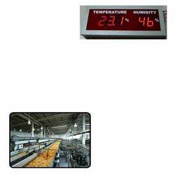 Jumbo Indicators for Food Industry