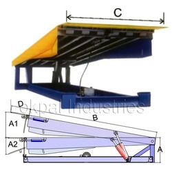 dock leveler lift tables