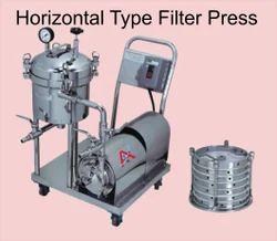 Gear Pump Horizontal Filter Press