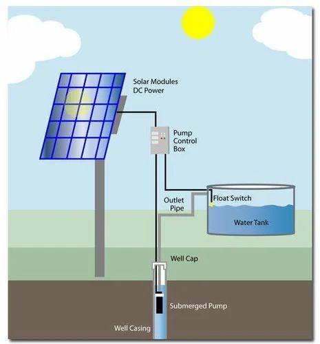Solar Water Pump Solar Water Pumping Service