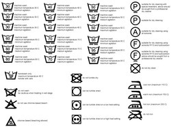 Care Symbols Label