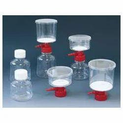 Bottle Top Filtration System