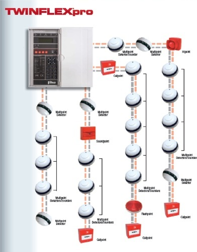 similiar conventional fire alarm wire diagram keywords wiring diagram for fire alarm system addressable wiring diagram