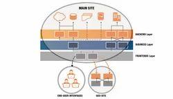 Easy Trade Information System