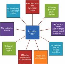 Industrial Sector EPC Contractor