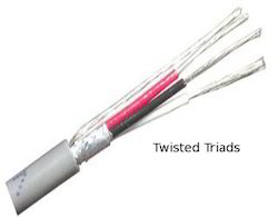 Twisted Triads