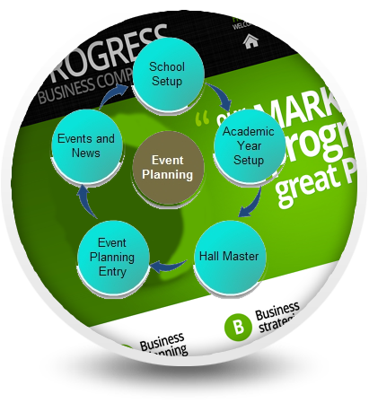 service management event planning
