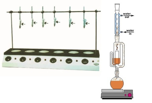 Soxhlet Extraction Apparatus At Rs 4000 Number Porur Chennai Id 7920439162