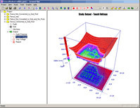 Electrical Grounding Analysis