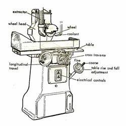Manual Surface Grinder Machine