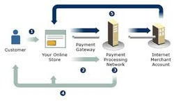 payment-gateway-integration- ...