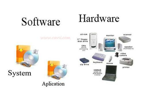 Hardware And Software Supply IT Networking Companies