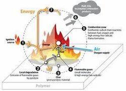 Phosphorus Flame Retardant At Best Price In India