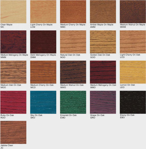 Wooden Finishing Material Teak Wood Finishing Materials