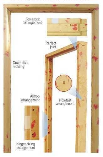 finishing a door frame   Allframes5.org