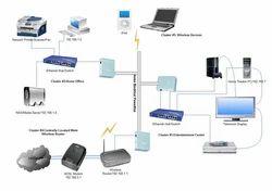 Networking Equipments