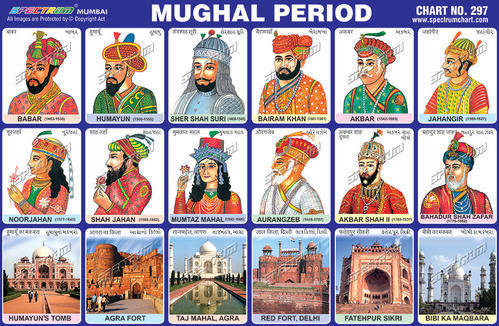 Image result for maharashtra text book mughal era