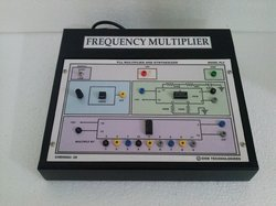 Equalizer Frequency Response Testing