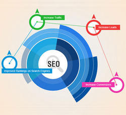 Search+Engine+Optimization