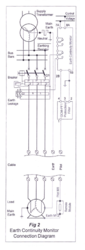 Ground Fault Relays At Best Price In India