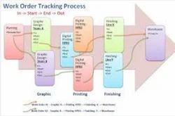 order tracking system juve cenitdelacabrera co