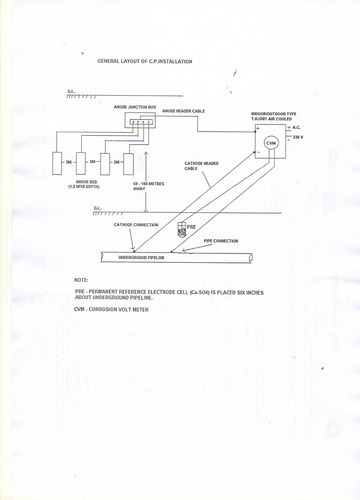 Iccp Impressed Current Cathodic Protection System Corr Rad