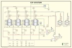 CIP SYSTEM-TWO CIRCUIT
