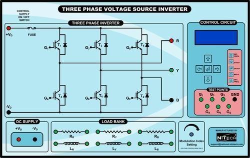 3 Phase Inverter Dc To – Billy Knight
