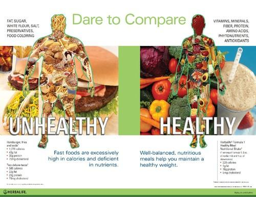 Herbalife Products - View Specifications & Details of Herbal ...