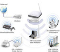 N150 Multi-Function Wi-Fi Router 9Dbi Antenna