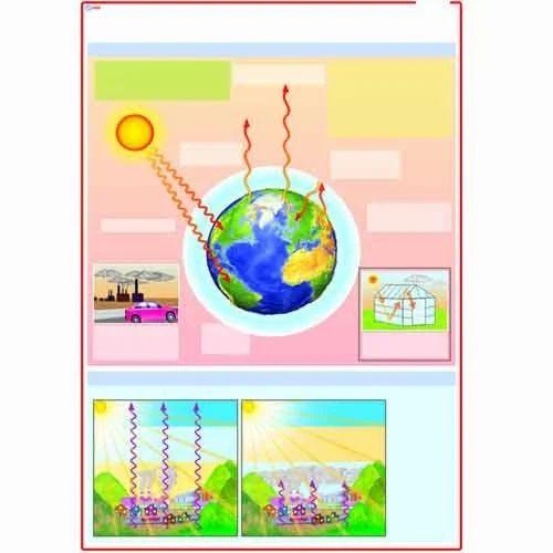 Greenhouse effect chart shikshan ke chart vidya chitr prakashan greenhouse effect chart ccuart Image collections