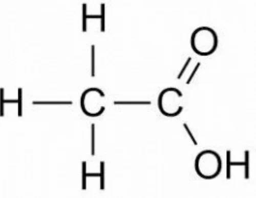 Vinyl Acetate Monomer Distillation Sujan Chemoplast