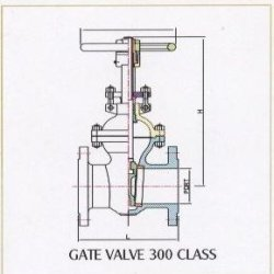 Industrial Gate Valve View Specifications Details Of Industrial
