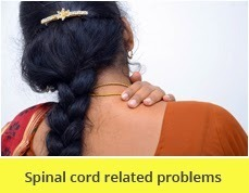 Spine & Nerve Related Problems Treatment