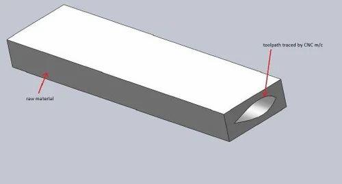 Aero Modelling Machines Cnc Aerofoil Wing Profile