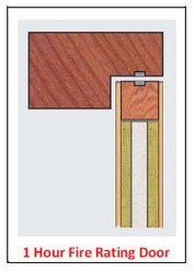 Fire Resistance Insulated Wooden Gujcon Fire Door