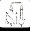 Simple Distillation Units