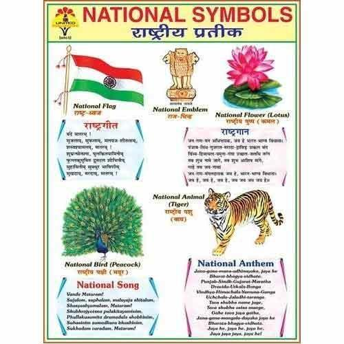 National Symbols Chart Reference Books Study Material United