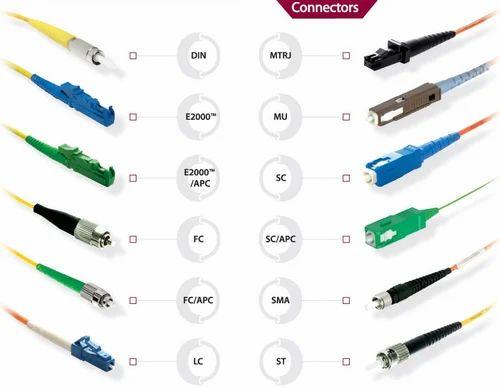 Manufacturer Of Fiber Optic Cable Amp Fiber Optic Connectors