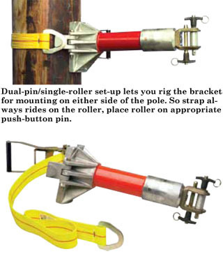 AB CHANCE  ALL ANGLE GROUND CABLE CLAMPS