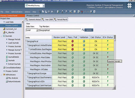 Oracle Essbase Oracle Hyperion Financial Management HFM