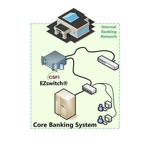 Core banking system in kolkata id 8690635212 softhills technologies pvt ltd ccuart Image collections